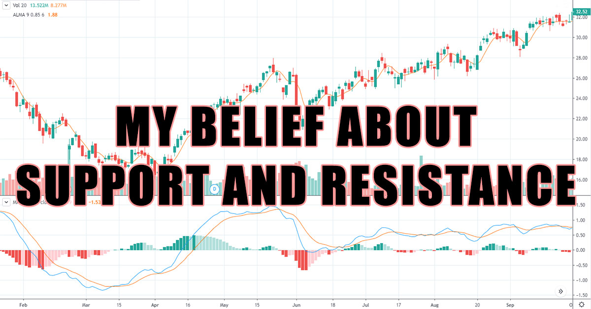 support and resistance in stock trading