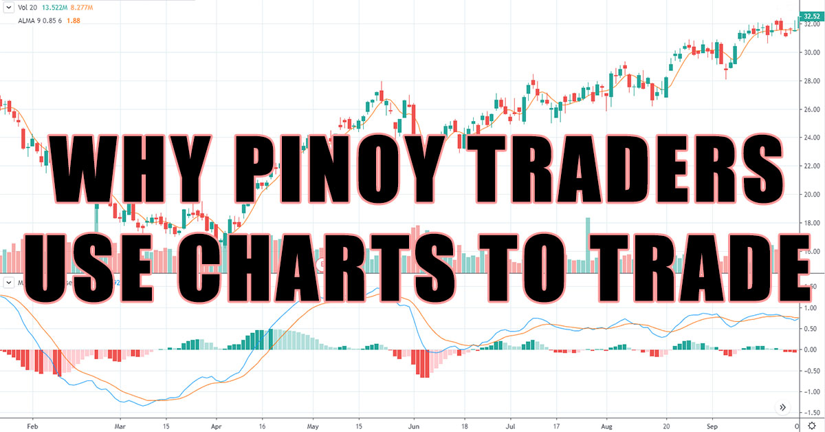 why pinoy traders use charts to trade