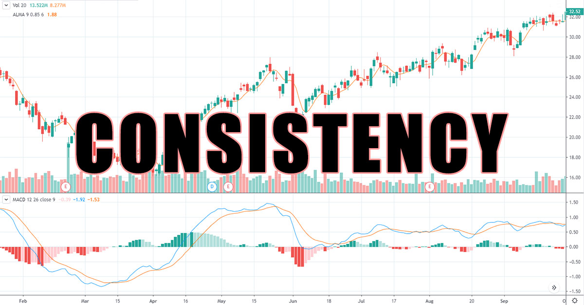 consistency in trading